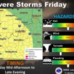 Prepare for Storms Friday Afternoon